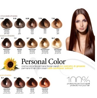 PERSONAL HAIR CARE PRODUCTS